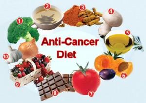 Anti-Cancer-Diet