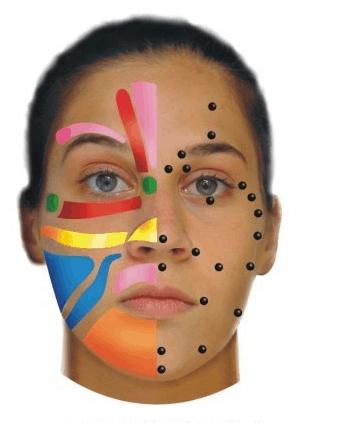 limfatyczny masaż twarzy punkty refleksologiczne