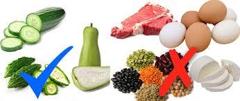 dieta dla nerek i pęcherza