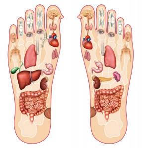 Dlaczego warto masować stopy