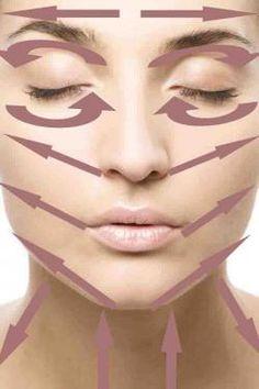 masaż twarzy kierunki